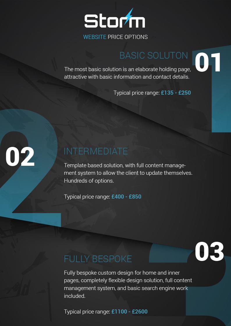 Web Design Costs